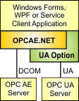 UA option for the OPCAE.NET Client SDK for C# and VB.NET